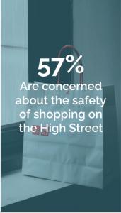 Safety concerns