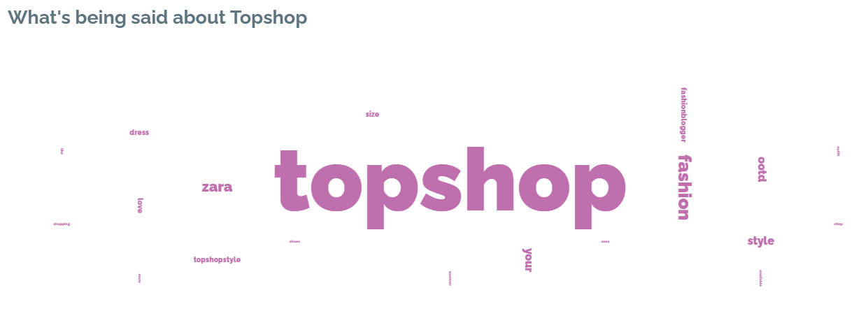 about topshop's social media