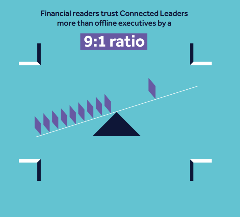 connected leadership trust